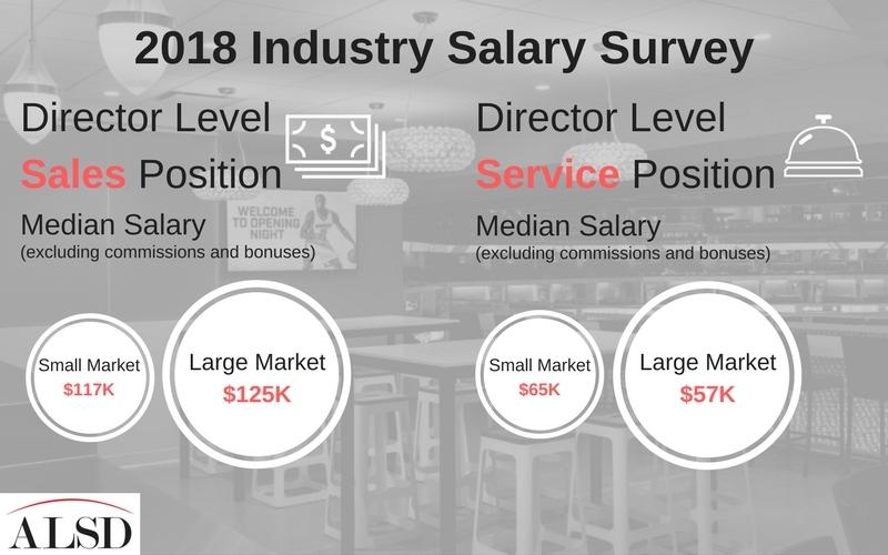 2018 ALSD Salary Survey